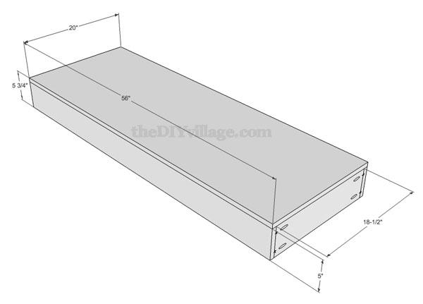 How to Build a Pantry Platform
